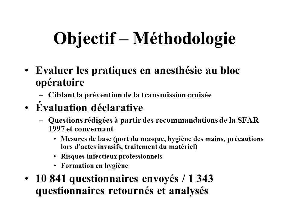 Objectif – Méthodologie Evaluer les pratiques en anesthésie au bloc opératoire –Ciblant la prévention de la transmission croisée Évaluation déclarativ