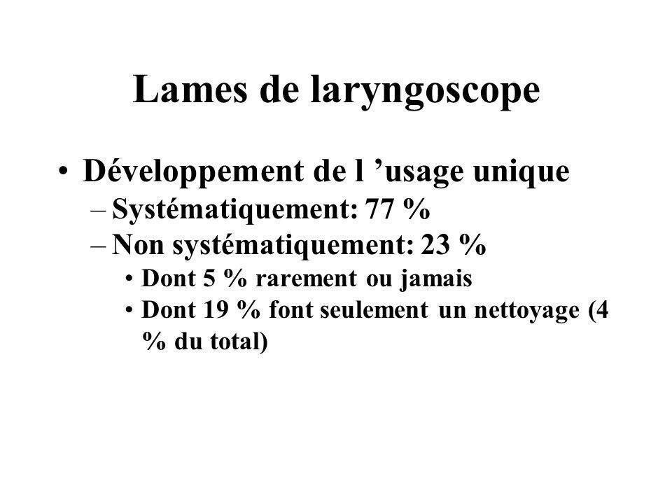 Lames de laryngoscope Développement de l usage unique –Systématiquement: 77 % –Non systématiquement: 23 % Dont 5 % rarement ou jamais Dont 19 % font s
