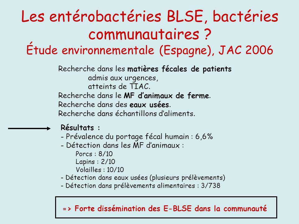 Les entérobactéries BLSE, bactéries communautaires ? Étude environnementale (Espagne), JAC 2006 Recherche dans les matières fécales de patients admis