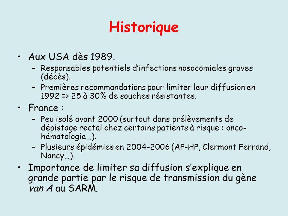 Historique Aux USA dès 1989. –Responsables potentiels dinfections nosocomiales graves (décès). –Premières recommandations pour limiter leur diffusion