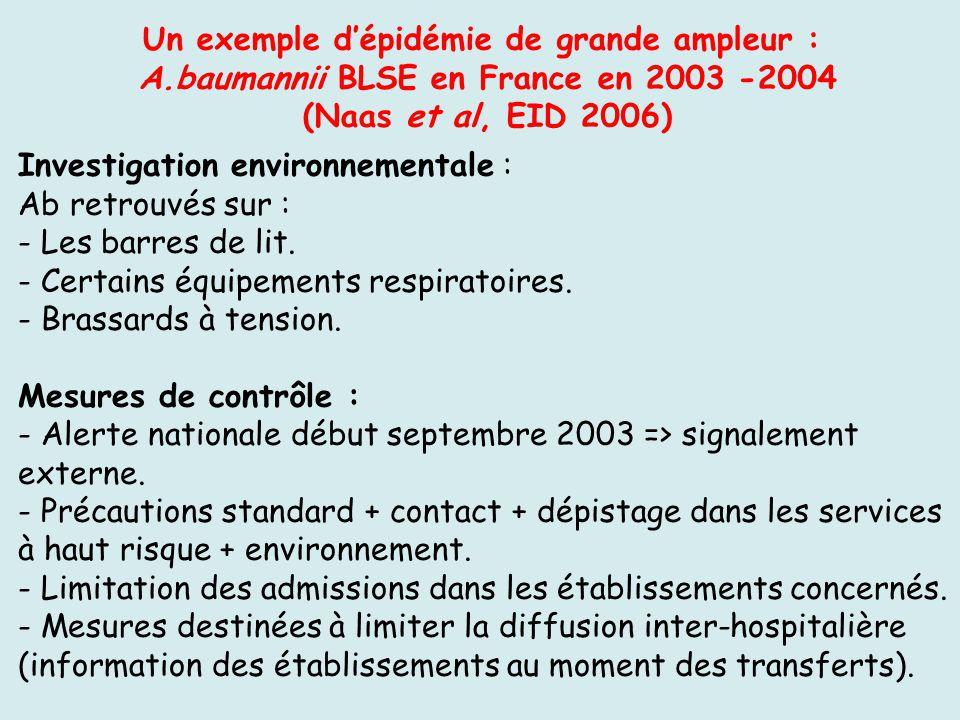 Un exemple dépidémie de grande ampleur : A.baumannii BLSE en France en 2003 -2004 (Naas et al, EID 2006) Investigation environnementale : Ab retrouvés