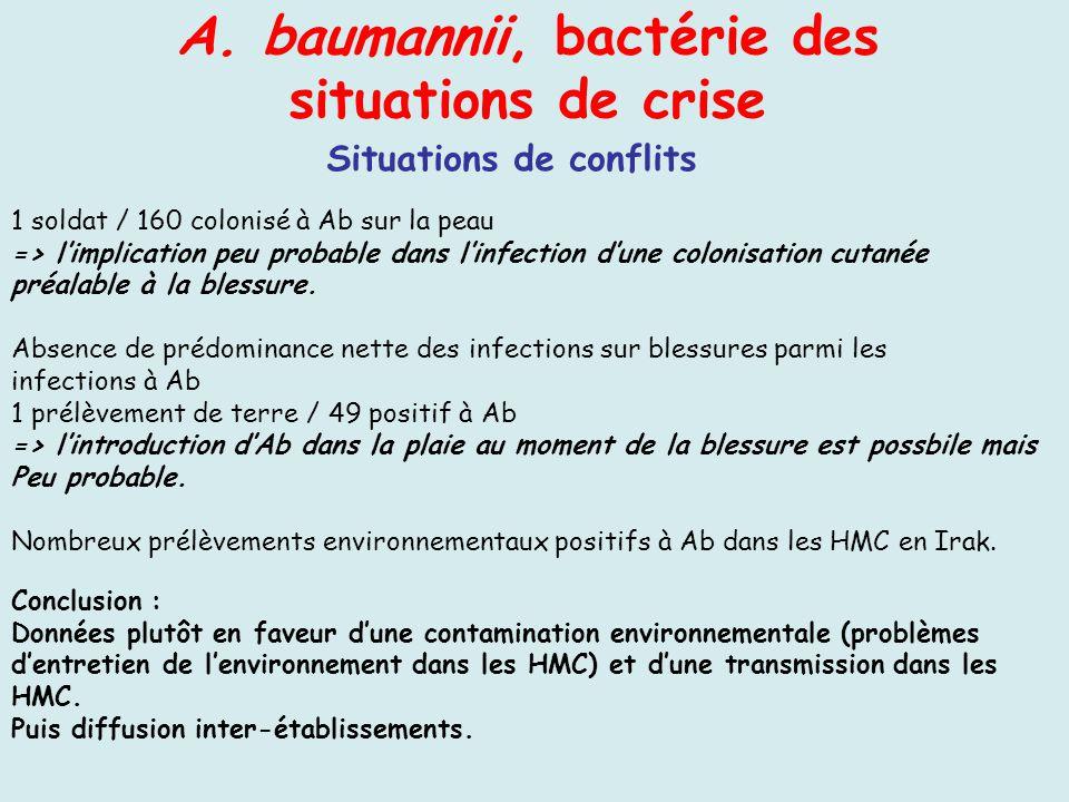 A. baumannii, bactérie des situations de crise Situations de conflits 1 soldat / 160 colonisé à Ab sur la peau => limplication peu probable dans linfe