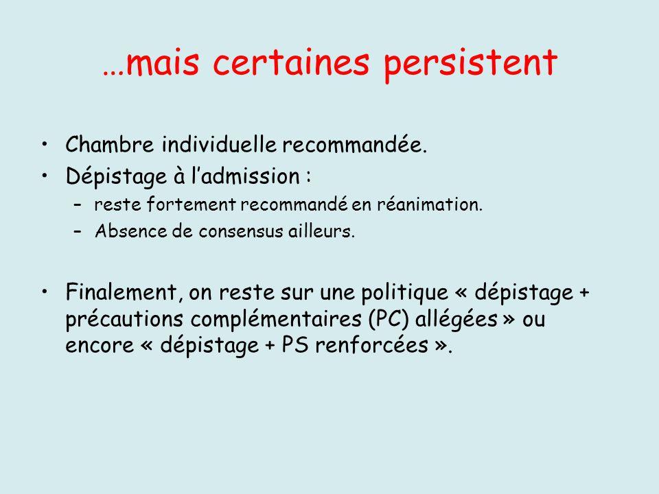 …mais certaines persistent Chambre individuelle recommandée. Dépistage à ladmission : –reste fortement recommandé en réanimation. –Absence de consensu