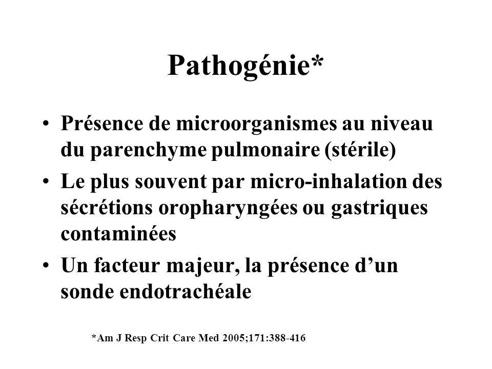 Pathogénie* Présence de microorganismes au niveau du parenchyme pulmonaire (stérile) Le plus souvent par micro-inhalation des sécrétions oropharyngées