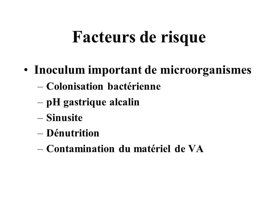 Facteurs de risque Inoculum important de microorganismes –Colonisation bactérienne –pH gastrique alcalin –Sinusite –Dénutrition –Contamination du maté