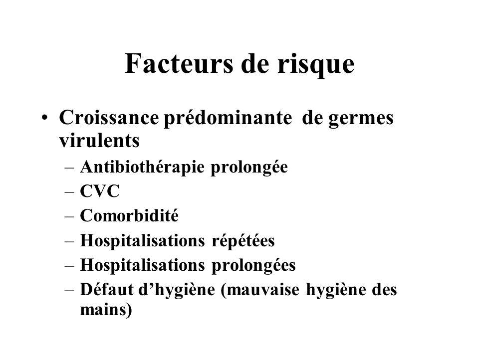 Facteurs de risque Croissance prédominante de germes virulents –Antibiothérapie prolongée –CVC –Comorbidité –Hospitalisations répétées –Hospitalisatio