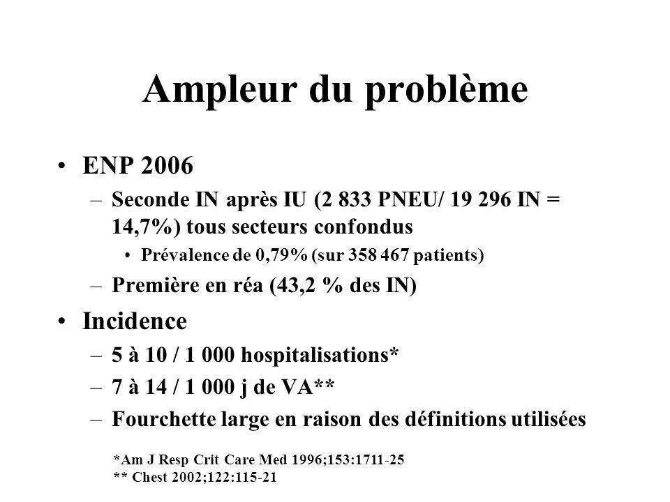 Distribution des services min 0.5 P25 10.2 méd.15.0 P75 21.9 max 40.6 outlier > 39.0 min 0.5 P25 10.2 méd.15.0 P75 21.9 max 40.6 outlier > 39.0 nb de services pneumonies / 1 000 j dintubation 0 5 10 15 20 25 30 35 40 45 50 Résultats REA SUD-EST 2003