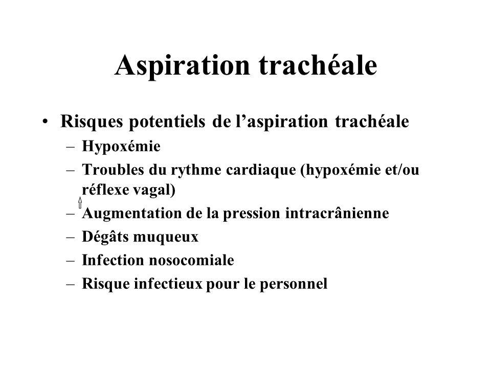 Risques potentiels de laspiration trachéale –Hypoxémie –Troubles du rythme cardiaque (hypoxémie et/ou réflexe vagal) –Augmentation de la pression intr