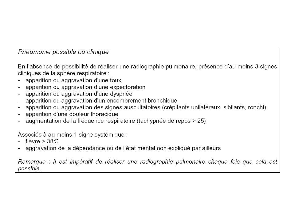 Critères diagnostiques des pneumopathies (n = 1 888) Pneumopathies certaines 80% REA-RAISIN