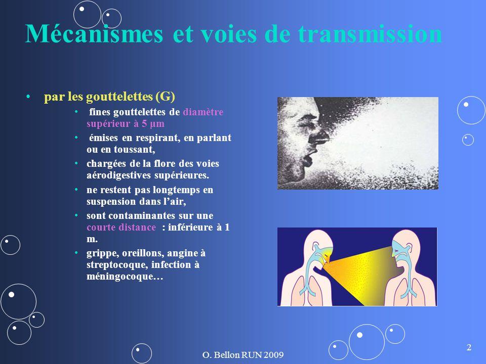 O. Bellon RUN 2009 2 Mécanismes et voies de transmission par les gouttelettes (G) fines gouttelettes de diamètre supérieur à 5 μm émises en respirant,
