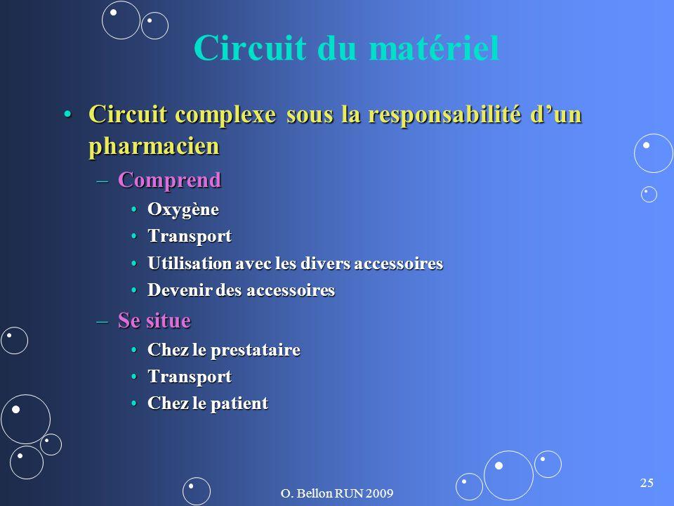 O. Bellon RUN 2009 25 Circuit du matériel Circuit complexe sous la responsabilité dun pharmacienCircuit complexe sous la responsabilité dun pharmacien