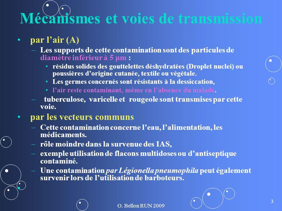 O. Bellon RUN 2009 3 Mécanismes et voies de transmission par lair (A) – –Les supports de cette contamination sont des particules de diamètre inférieur