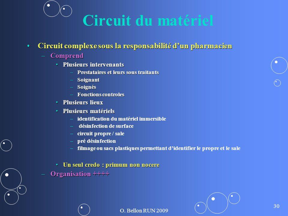 O. Bellon RUN 2009 30 Circuit du matériel Circuit complexe sous la responsabilité dun pharmacienCircuit complexe sous la responsabilité dun pharmacien