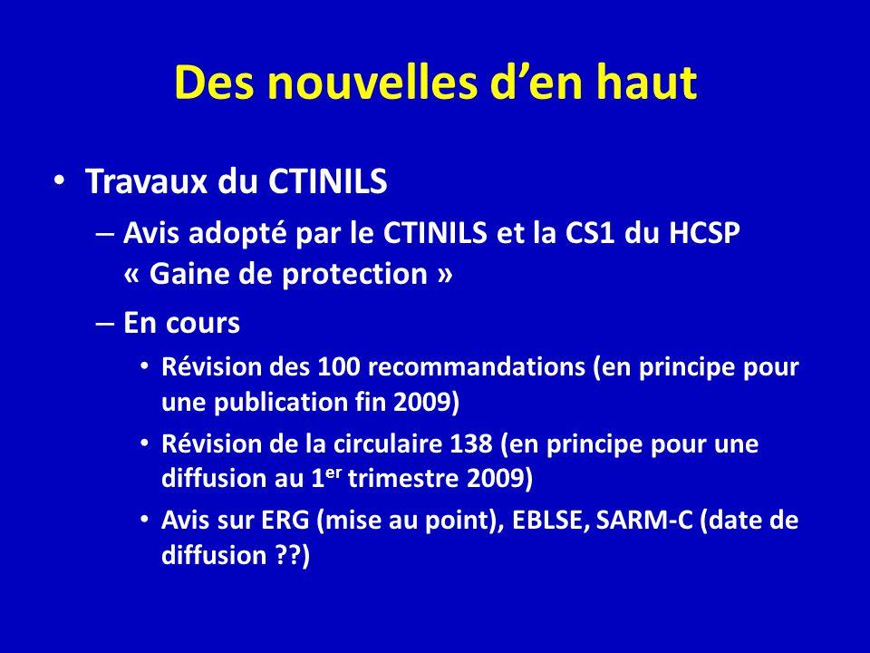 Des nouvelles den haut Travaux du CTINILS – Avis adopté par le CTINILS et la CS1 du HCSP « Gaine de protection » – En cours Révision des 100 recommandations (en principe pour une publication fin 2009) Révision de la circulaire 138 (en principe pour une diffusion au 1 er trimestre 2009) Avis sur ERG (mise au point), EBLSE, SARM-C (date de diffusion ??)