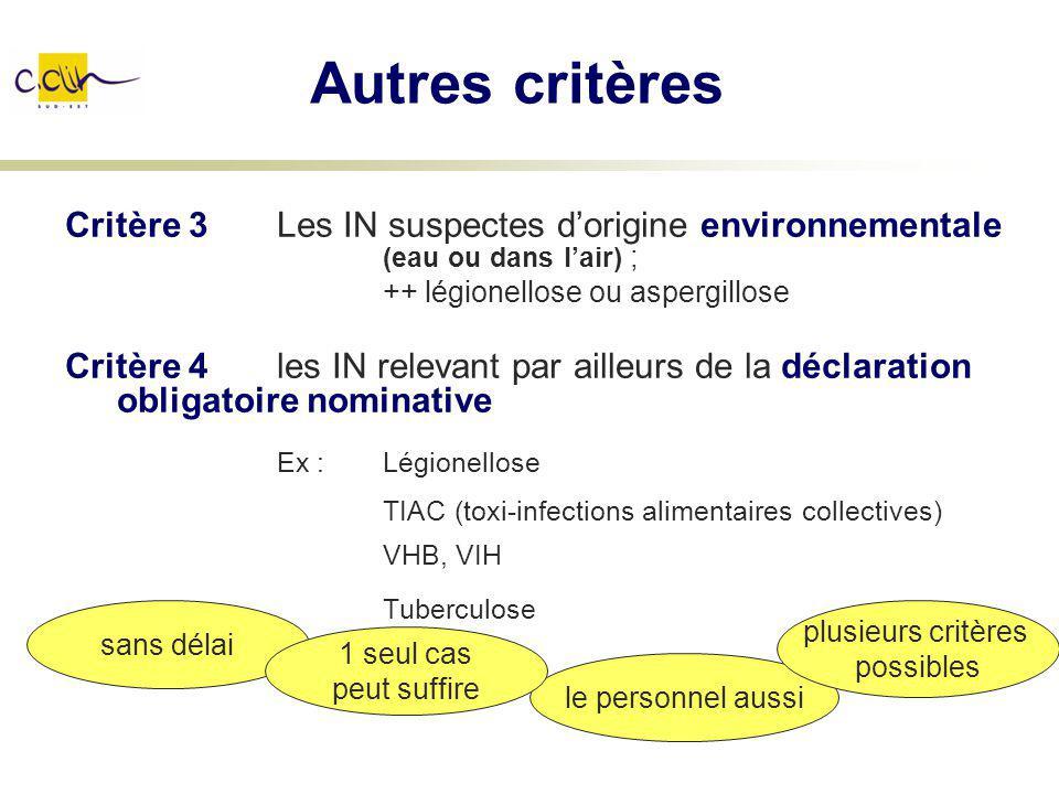 Critère 3 Les IN suspectes dorigine environnementale (eau ou dans lair) ; ++ légionellose ou aspergillose Critère 4les IN relevant par ailleurs de la