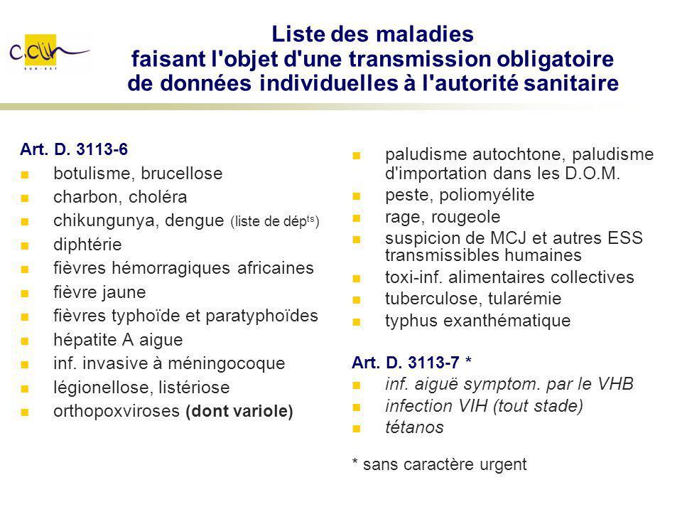 Liste des maladies faisant l'objet d'une transmission obligatoire de données individuelles à l'autorité sanitaire Art. D. 3113-6 botulisme, brucellose