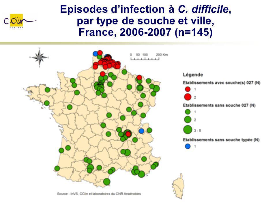 Episodes dinfection à C. difficile, par type de souche et ville, France, 2006-2007 (n=145)