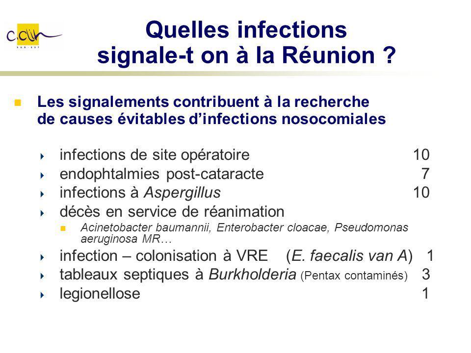 Quelles infections signale-t on à la Réunion ? Les signalements contribuent à la recherche de causes évitables dinfections nosocomiales infections de