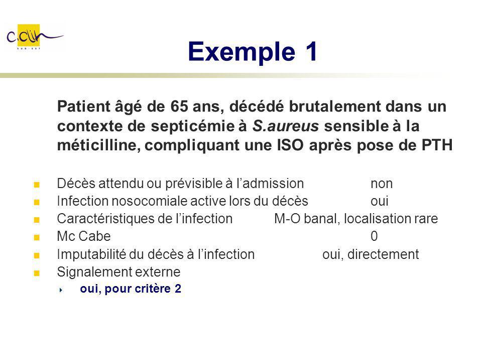 Exemple 1 Patient âgé de 65 ans, décédé brutalement dans un contexte de septicémie à S.aureus sensible à la méticilline, compliquant une ISO après pos