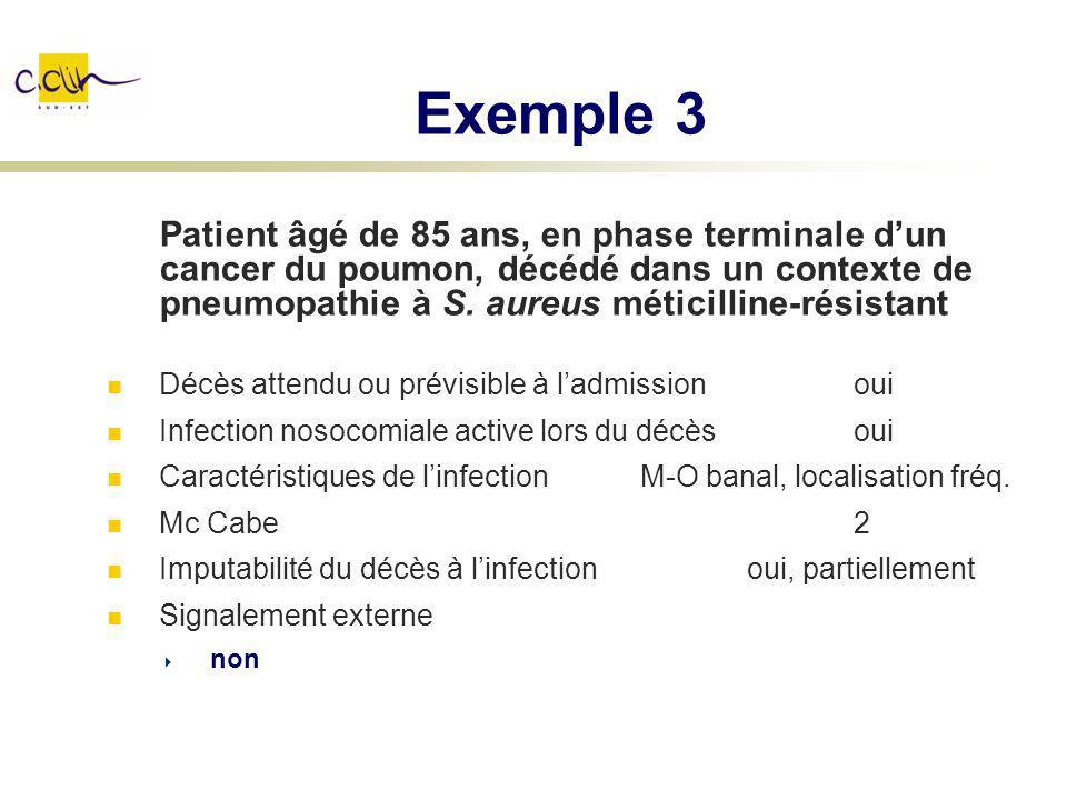 Exemple 3 Patient âgé de 85 ans, en phase terminale dun cancer du poumon, décédé dans un contexte de pneumopathie à S. aureus méticilline-résistant Dé