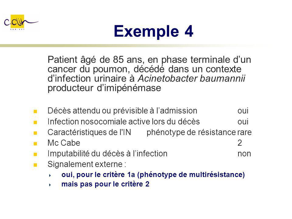Exemple 4 Patient âgé de 85 ans, en phase terminale dun cancer du poumon, décédé dans un contexte dinfection urinaire à Acinetobacter baumannii produc