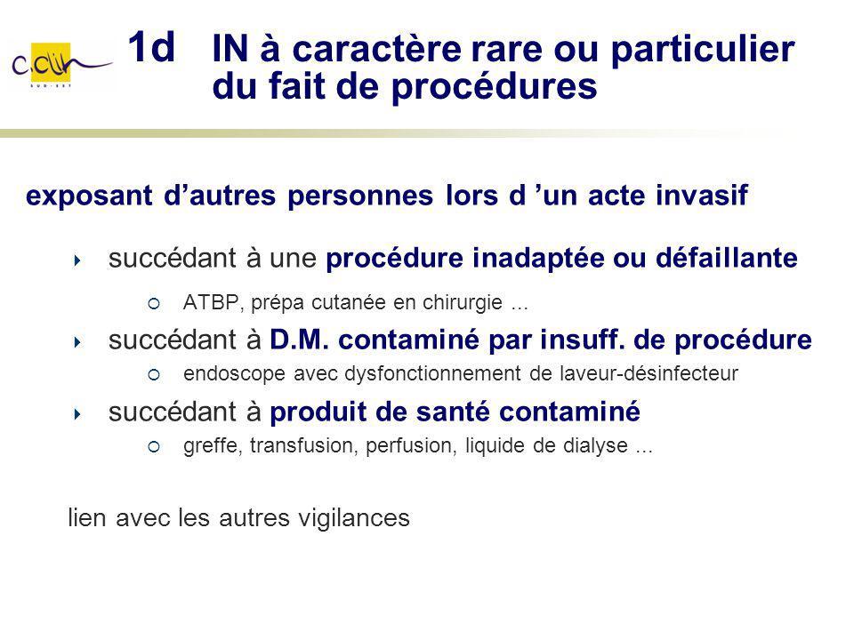 1d IN à caractère rare ou particulier du fait de procédures exposant dautres personnes lors d un acte invasif succédant à une procédure inadaptée ou d