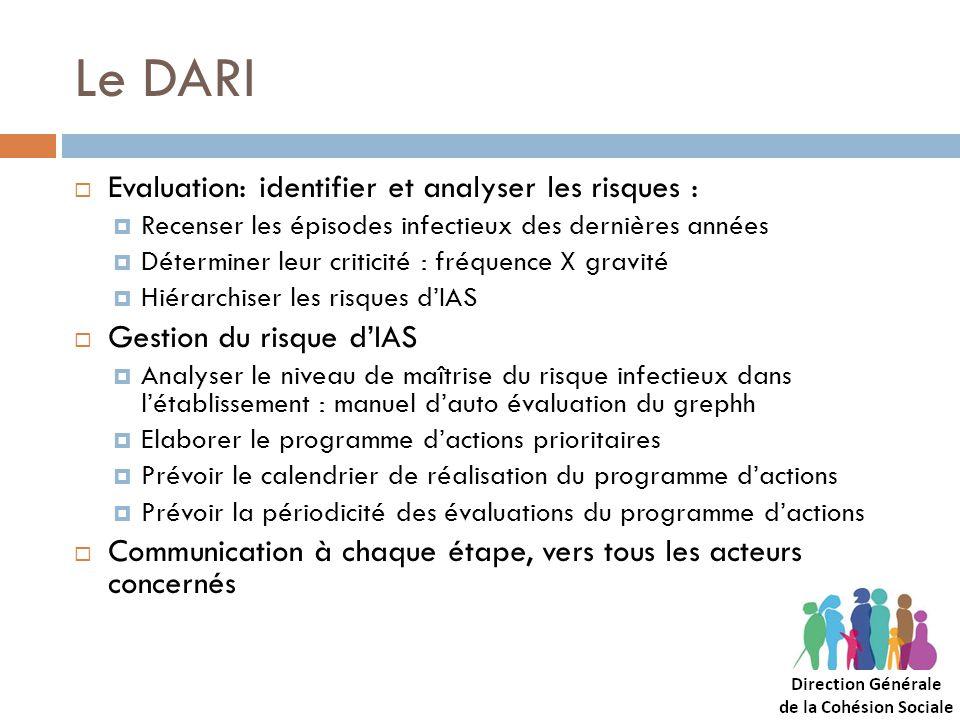 Le DARI Evaluation: identifier et analyser les risques : Recenser les épisodes infectieux des dernières années Déterminer leur criticité : fréquence X