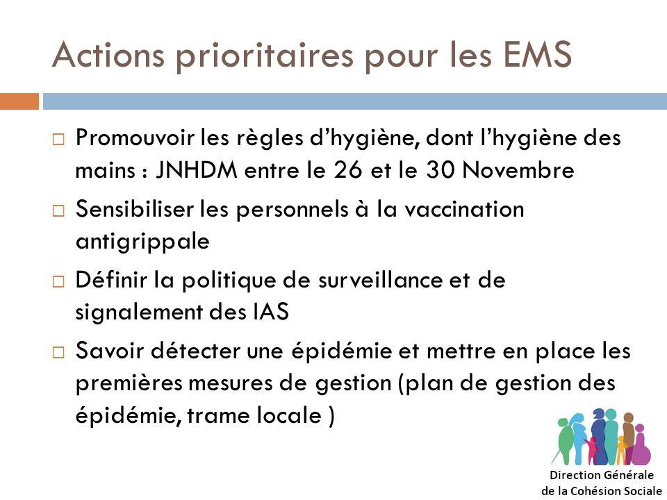 Actions prioritaires pour les EMS Promouvoir les règles dhygiène, dont lhygiène des mains : JNHDM entre le 26 et le 30 Novembre Sensibiliser les perso