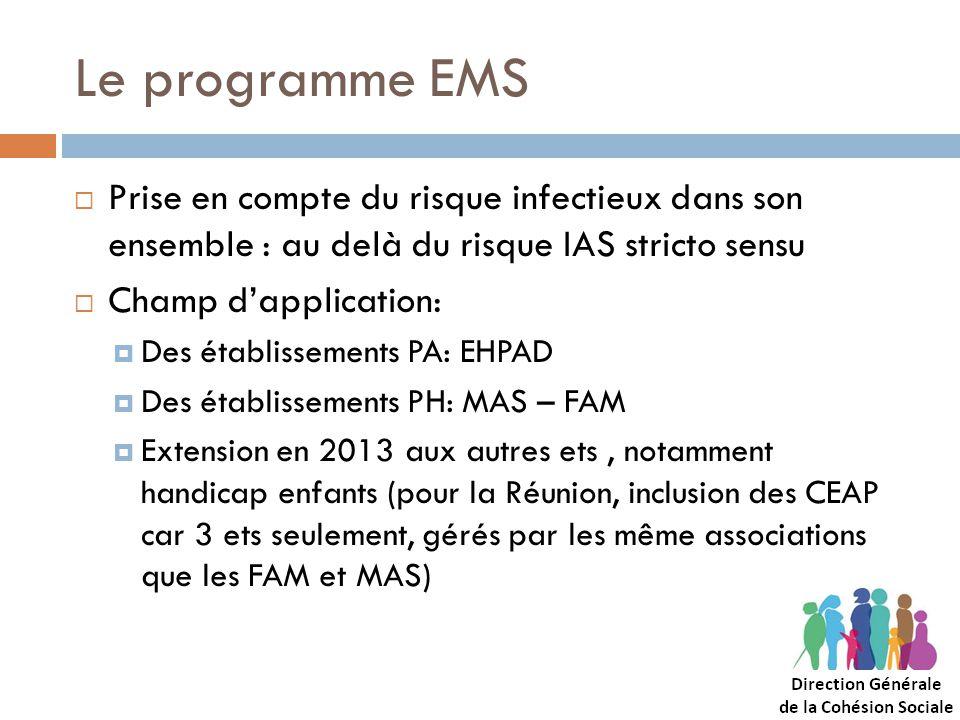 Le programme EMS Prise en compte du risque infectieux dans son ensemble : au delà du risque IAS stricto sensu Champ dapplication: Des établissements P