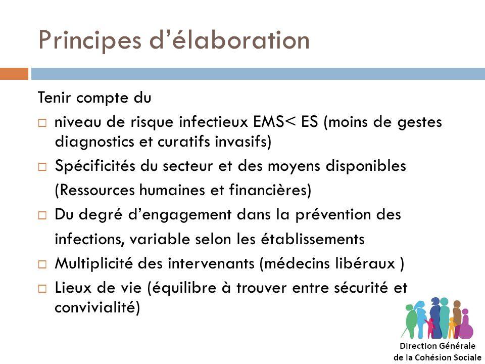 Principes délaboration Tenir compte du niveau de risque infectieux EMS< ES (moins de gestes diagnostics et curatifs invasifs) Spécificités du secteur