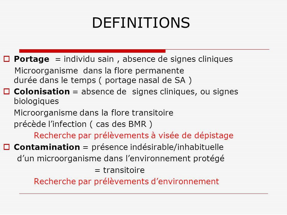 DEFINITIONS Définition des infections de la peau / tissus mous ( guide de définition des infections nosocomiales – CCLIN Paris Nord – 1995) Infection