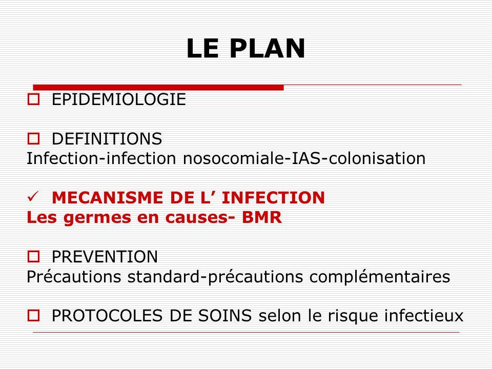 DEFINITIONS Portage = individu sain, absence de signes cliniques Microorganisme dans la flore permanente durée dans le temps ( portage nasal de SA ) C