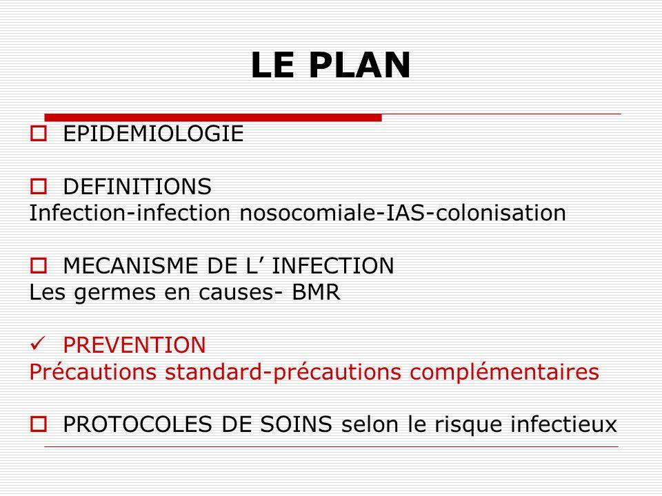 BMR Habitat / réservoir : patients porteurs mains contaminées ++++ parfois environnement hospitalier (épidémie due au stéthoscope, germes hydriques, t