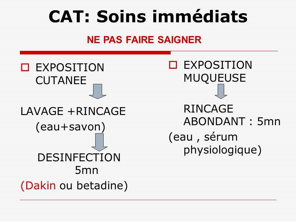 CAT après AES 1.Soins immédiats dans les premières minutes 2.Évaluations des risques par un médecin 3.Prophylaxie 4.Déclaration accident du travail 5.