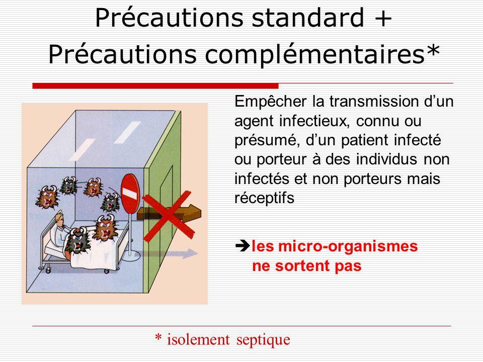 Isolement « septique » ou PCH : indications Patient atteint d une infection naturellement contagieuse Patient infecté ou colonisé par un agent infectieux susceptible de disséminer Patient porteur d un agent infectieux multirésistant aux antibiotiques