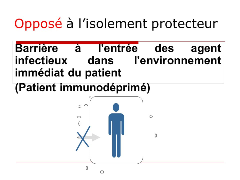 Précautions standard + Précautions complémentaires* Empêcher la transmission dun agent infectieux, connu ou présumé, dun patient infecté ou porteur à des individus non infectés et non porteurs mais réceptifs les micro-organismes ne sortent pas * isolement septique