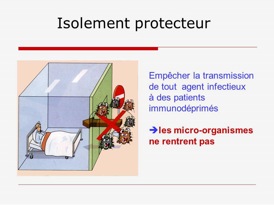 Opposé à lisolement protecteur Barrière à l'entrée des agent infectieux dans l'environnement immédiat du patient (Patient immunodéprimé)