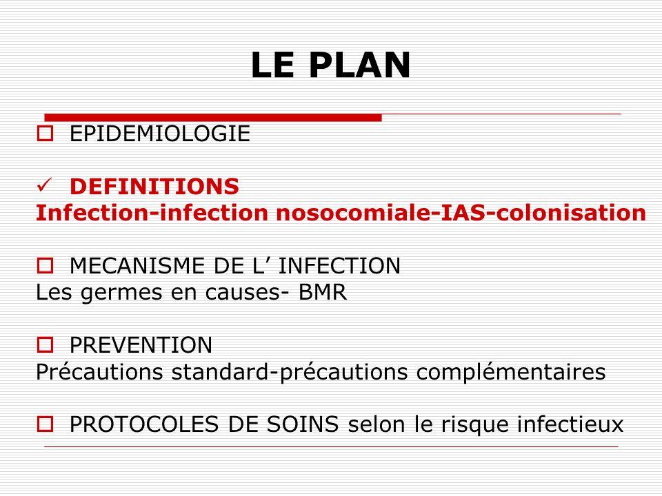 Quels risques? Infection de la plaie lors du soin Retard de cicatrisation, généralisation de linfection, amputation, séquelles esthétiques ou fonction
