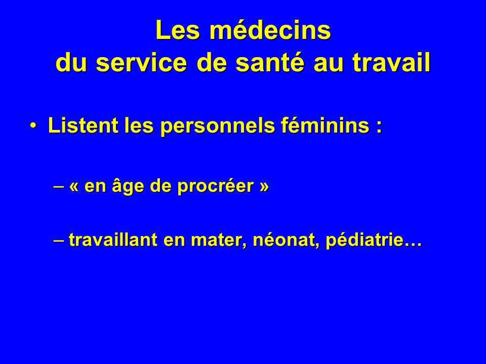 Les médecins du service de santé au travail Listent les personnels féminins :Listent les personnels féminins : –« en âge de procréer » –travaillant en mater, néonat, pédiatrie…