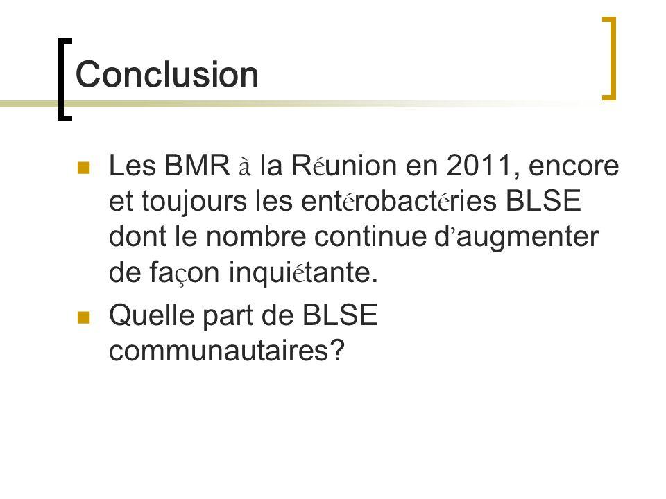 Conclusion Les BMR à la R é union en 2011, encore et toujours les ent é robact é ries BLSE dont le nombre continue d augmenter de fa ç on inqui é tante.