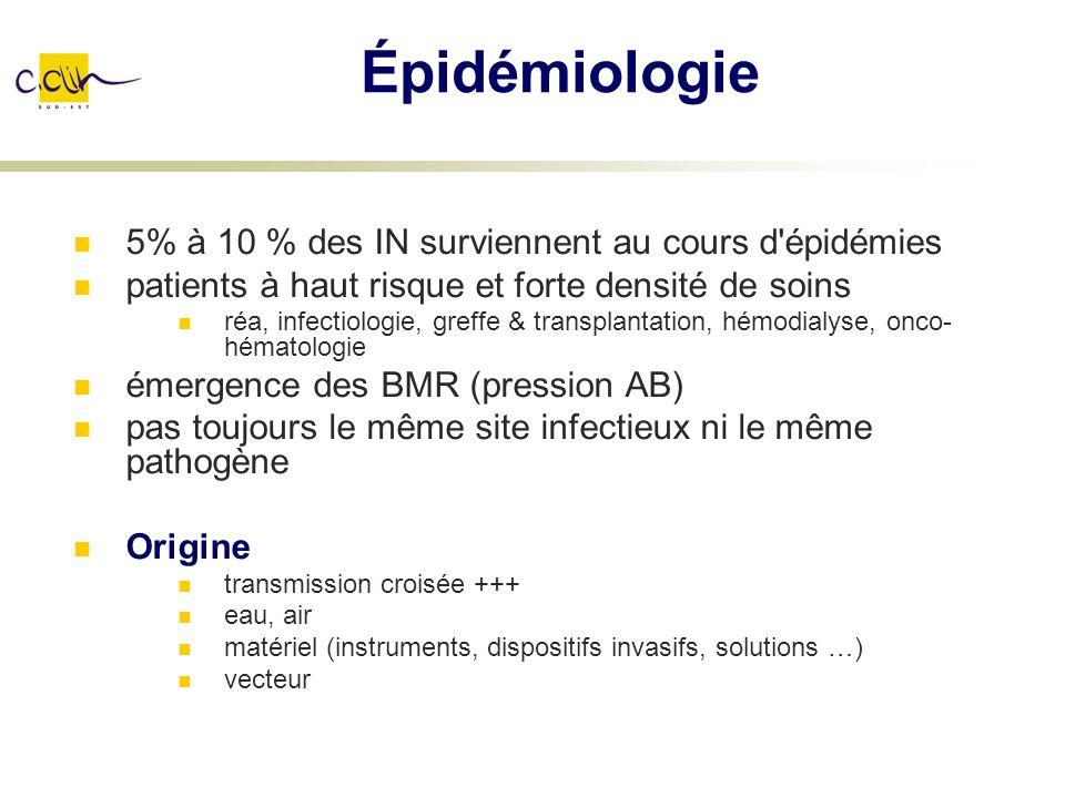 Épidémiologie 5% à 10 % des IN surviennent au cours d'épidémies patients à haut risque et forte densité de soins réa, infectiologie, greffe & transpla