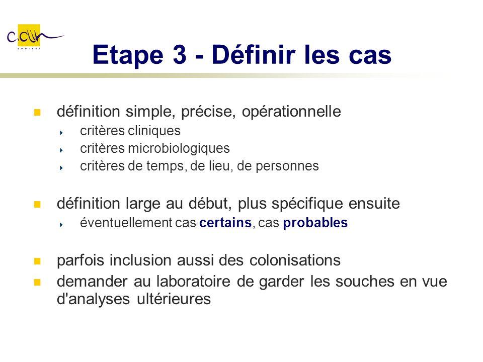 Etape 3 - Définir les cas définition simple, précise, opérationnelle critères cliniques critères microbiologiques critères de temps, de lieu, de perso