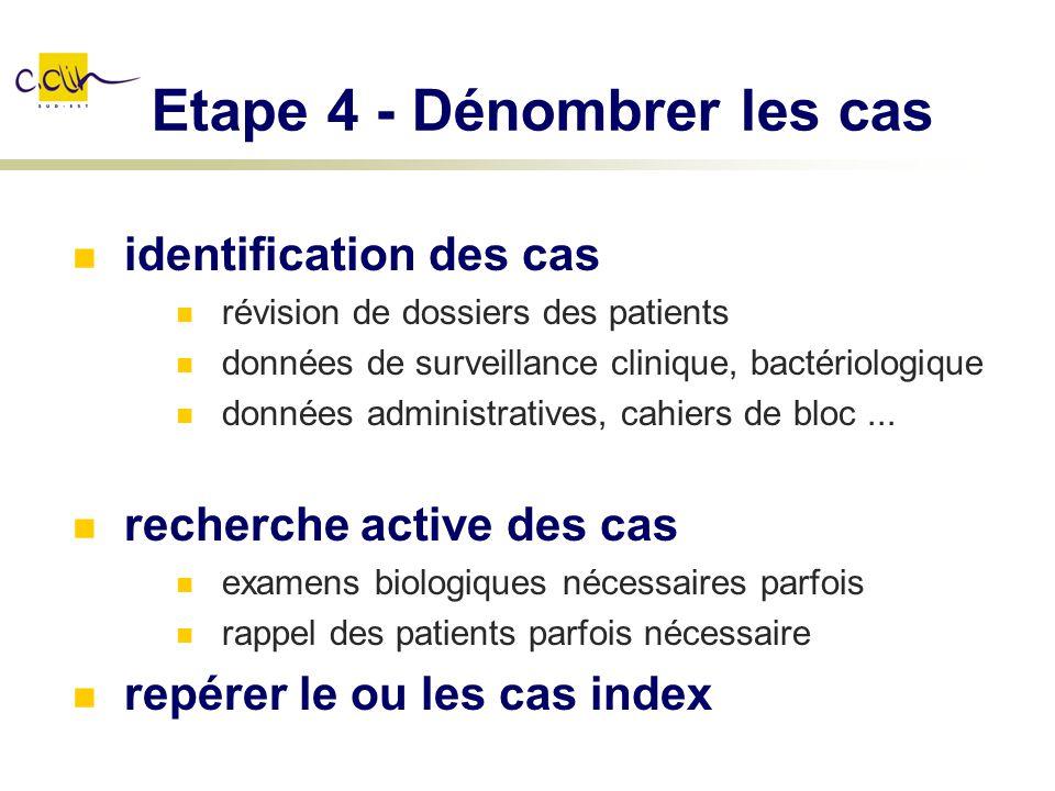 Etape 4 - Dénombrer les cas identification des cas révision de dossiers des patients données de surveillance clinique, bactériologique données adminis