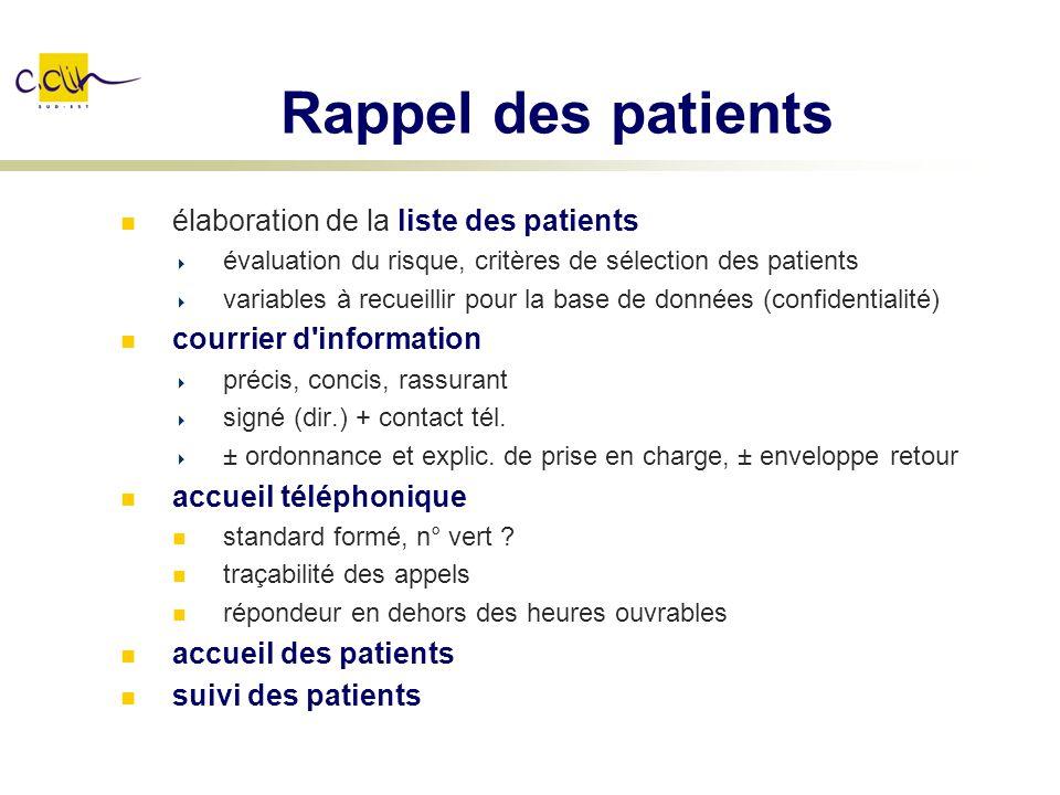 Rappel des patients élaboration de la liste des patients évaluation du risque, critères de sélection des patients variables à recueillir pour la base