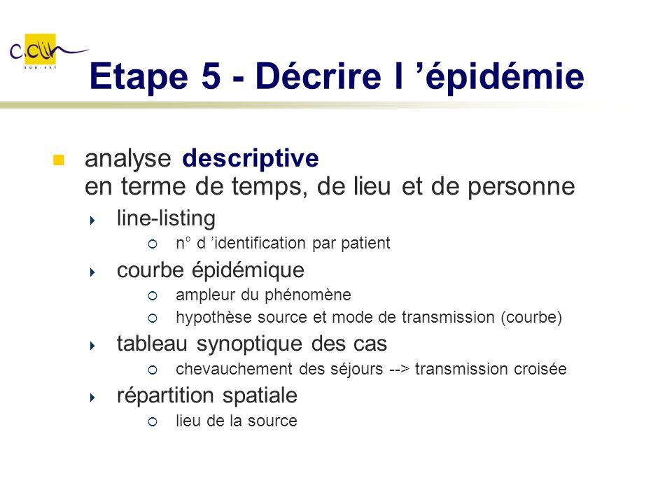 Etape 5 - Décrire l épidémie analyse descriptive en terme de temps, de lieu et de personne line-listing n° d identification par patient courbe épidémi