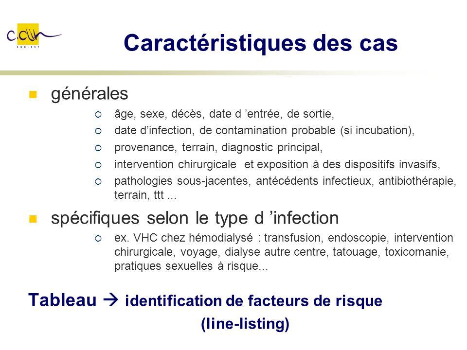 Caractéristiques des cas générales âge, sexe, décès, date d entrée, de sortie, date dinfection, de contamination probable (si incubation), provenance,