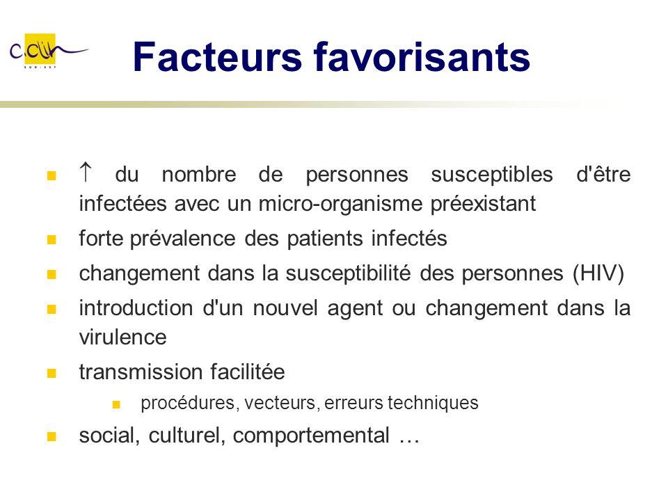 Facteurs favorisants du nombre de personnes susceptibles d'être infectées avec un micro-organisme préexistant forte prévalence des patients infectés c