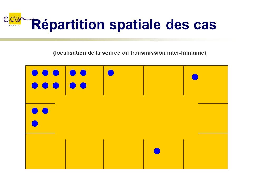 Répartition spatiale des cas (localisation de la source ou transmission inter-humaine)