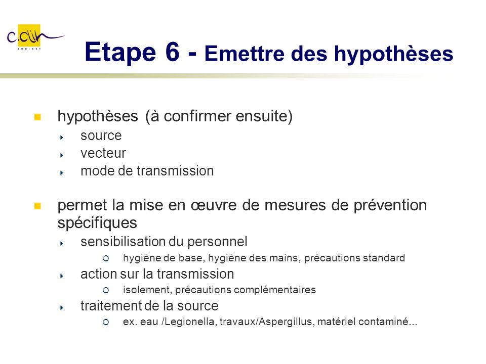 Etape 6 - Emettre des hypothèses hypothèses (à confirmer ensuite) source vecteur mode de transmission permet la mise en œuvre de mesures de prévention
