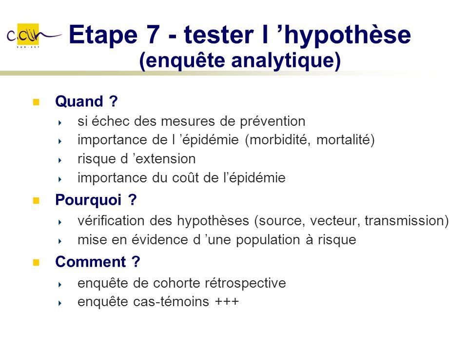 Etape 7 - tester l hypothèse (enquête analytique) Quand ? si échec des mesures de prévention importance de l épidémie (morbidité, mortalité) risque d